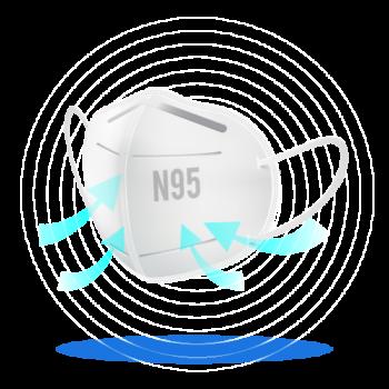 cubrebocas-N95